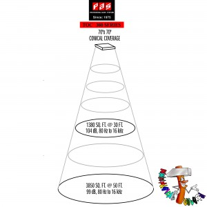 PAS TOC conical coverage