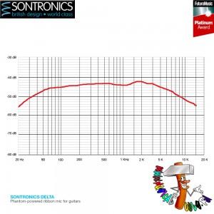 Sontronics Delta graphic