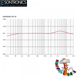 Sontronics STC-20 graphic