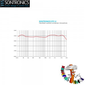 Sontronics STC-6 graphic