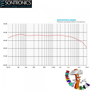 Sontronics Sigma graphic
