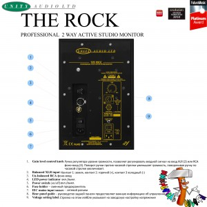 Unity Audio The Rock rear panel